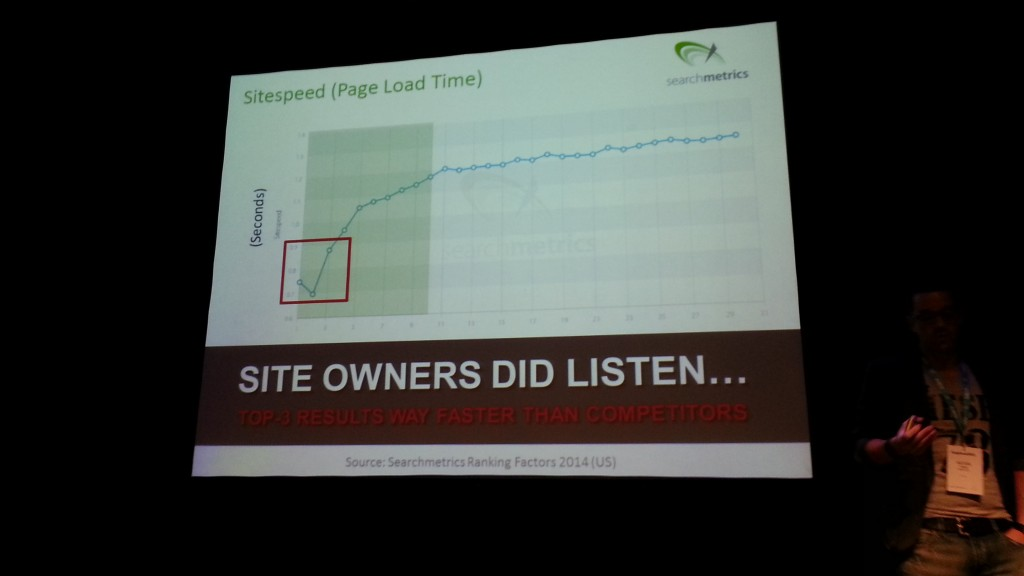 Site Load Speed - BrightonSEO April 2014