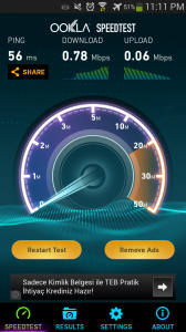 WiFi Speedtest Oludeniz Turkey